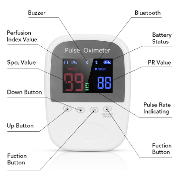 Multifuntional Pulse Oximeter Measure Oxygen Level ,Heart Rate